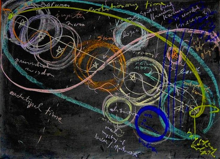 The Black Board drawings of Rudolf Steiner